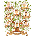 Family tree with portraits of family members vector image