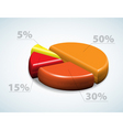 Colorful 3d pie chart graph vector image