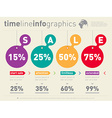 Sale infographic timeline Time line of Social vector image