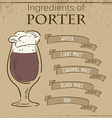 vintage of card with recipe of porter Ingredients vector image