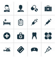Drug icons set collection of surgical bag mark vector image