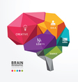 Brain Design Conceptual Polygon Style vector image