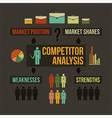 Competitor analysis vector image