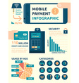 Mobile Payment Infographic vector image
