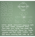 Hand draw doodle sketch mind map blank flow chart vector image vector image