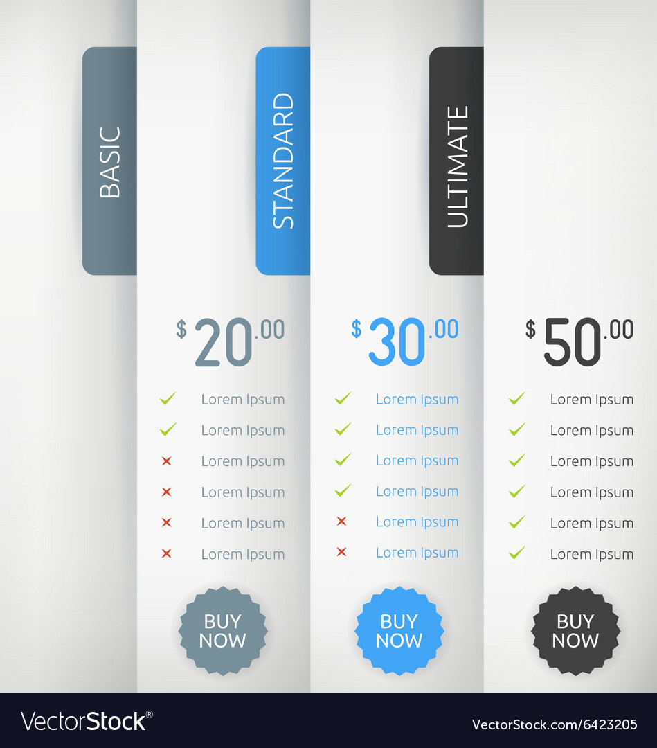 Pricing labels vector