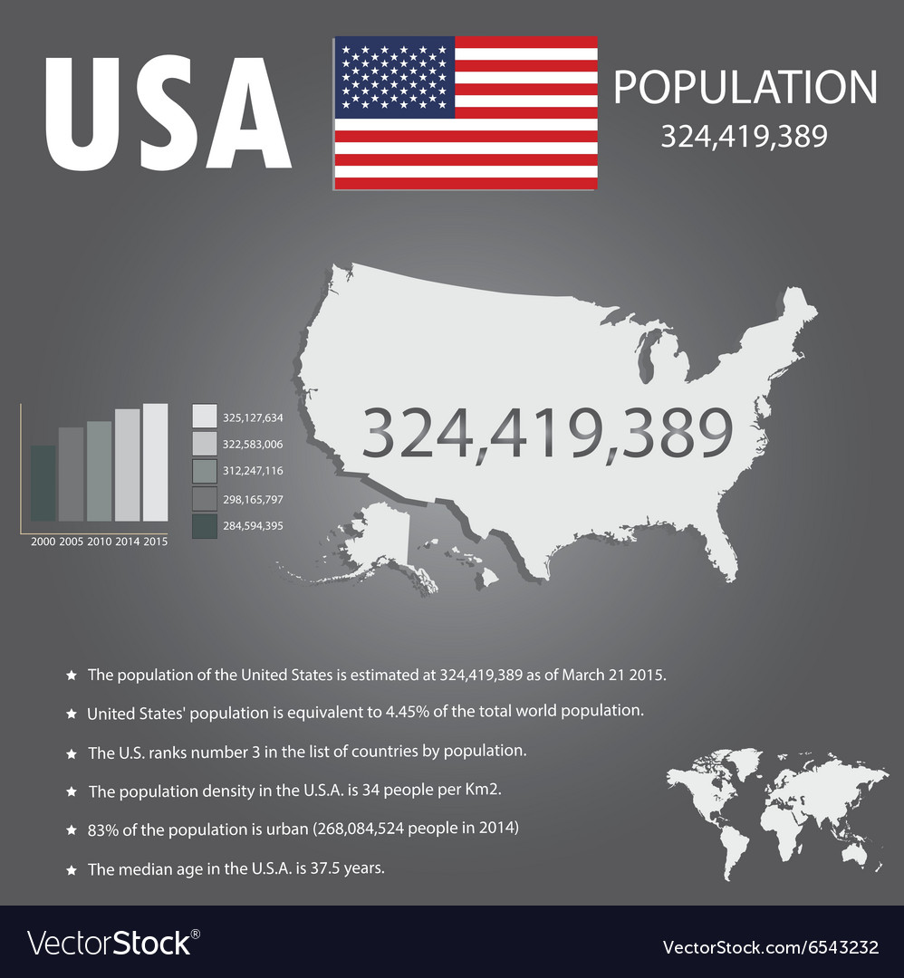 Usa population infographics vector