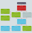 Organization chart template vector image