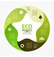 Eco infographic diagram 5 options parts steps vector image