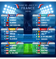 Cup EURO 2016 Final Schedule vector image