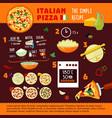 italian pizza recipe infographic concept vector image