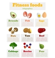 Fitness healthy foods infographics in flat vector image