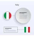 Italy Country Set of Banners vector image