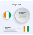 Ivory Coast Country Set of Banners vector image