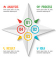 business infographic scheme in star shape on white vector image