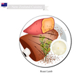Roasted Lamb The Popular Dish of New Zealand vector image
