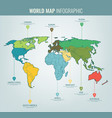 world map infographic template all countries are vector image