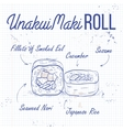 UnakuiMaki roll recipe on a notebook page vector image