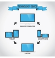 Unrelated to the cloud modern electronic device vector image