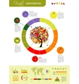 Fruits infographic for your design vector image