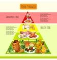 Food Pyramid Concept vector image