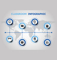 infographic design with classroom icons vector image