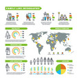 family statistics infographics with vector image