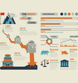 The Great Fall of China vector image