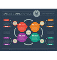 infographic of technology process Diagram template vector image