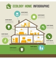 Eco-friendly home infographic vector image
