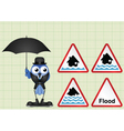 Flood warning sign collection vector image vector image