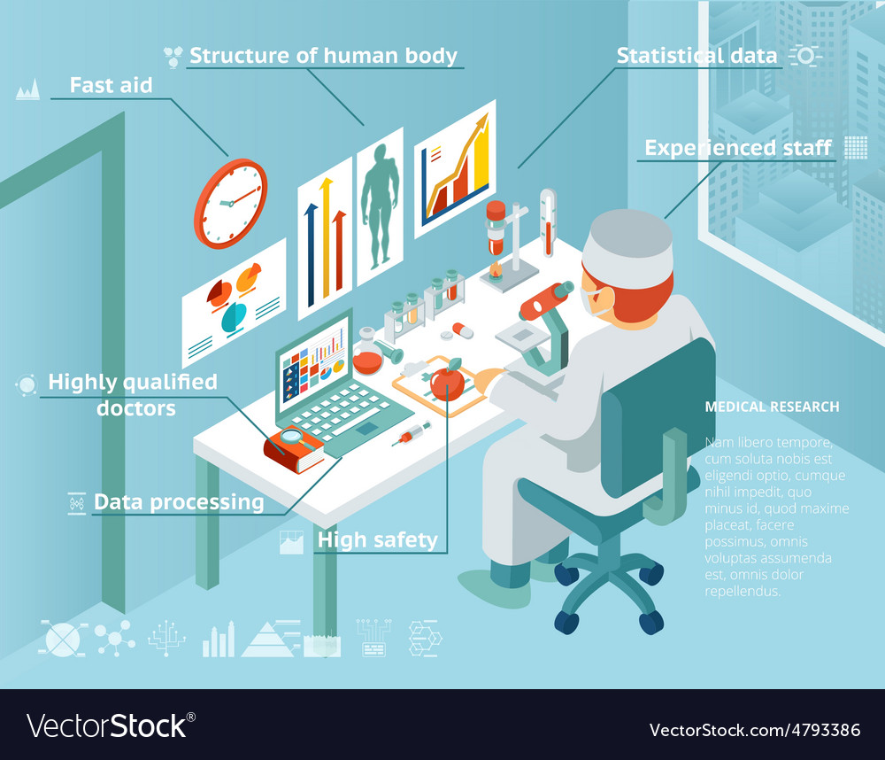 Healthcare and medical research infographics vector