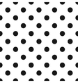 Classic Polka Dot Pattern vector image