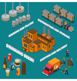 Brewery Isometric Composition vector image