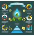 Ecology Infographic vector image