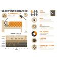 Sleep Infographic vector image
