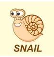 Snail logo sign symbol vector image