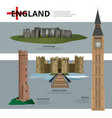 england landmark and travel attractions vector image