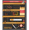 Smoking infographics vector image