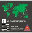 Airline traffic on world and infographicair vector image