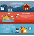 Home security interactive flat banners set vector image