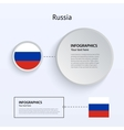 Russia Country Set of Banners vector image