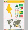 Burma vector image
