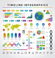 Timeline Infographic Design Templates set Charts vector image