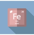 Chemical element Iron Flat vector image