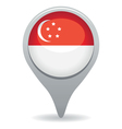 singapore flag pointer vector image