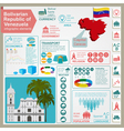 Venezuela infographics statistical data sights vector image
