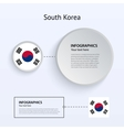 South Korea Country Set of Banners vector image