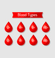 blood types set of drops medical and healthcare vector image
