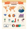 Education Infographic Set vector image vector image